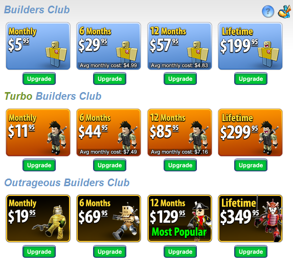 New Builders Club Upgrade Icons Roblox News